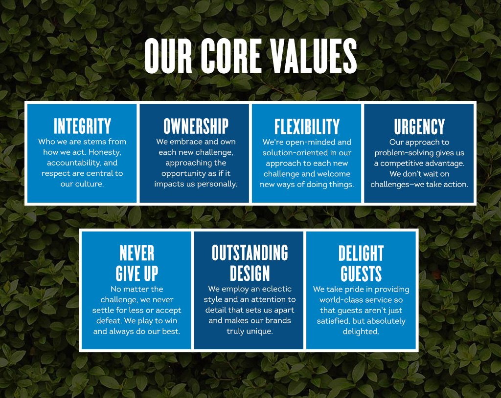 infographic for bowlero corp's core values - mobile version