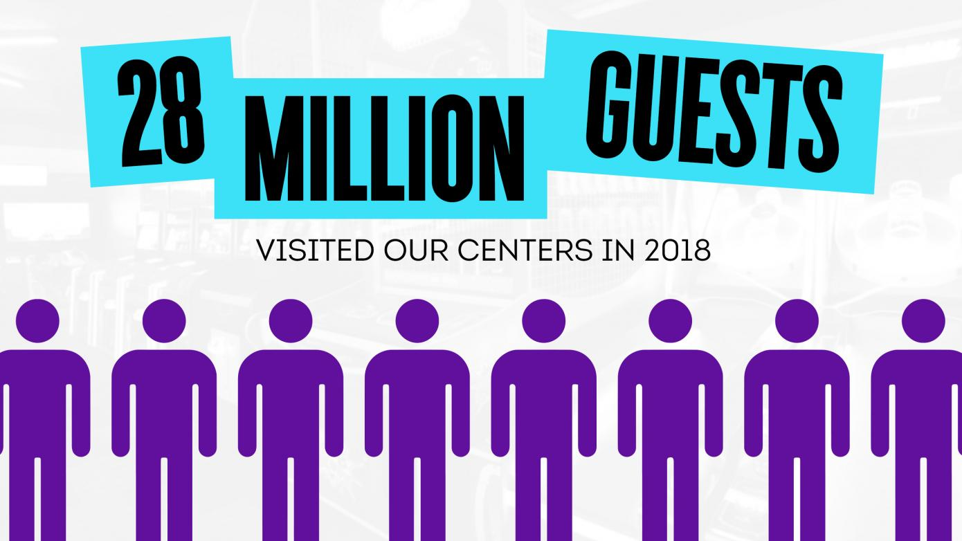 28 million visitors in 2018
